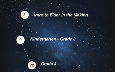 Elder in the Making Lesson Plan is HERE